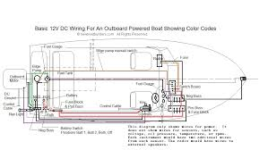 boat building standards basic electricity wiring your boat