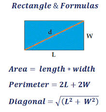 rectangle area perimeter diagonal length calculator