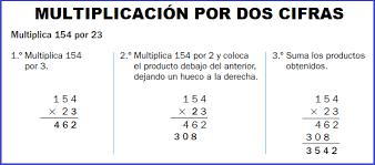 problemas razonados para cuarto grado problemas de multiplicaciones de tres cifras