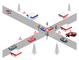 vehicular networking solution conceptdraw com