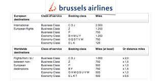 brussels airlines r駸ervation si鑒e 28 images enjoy food travel