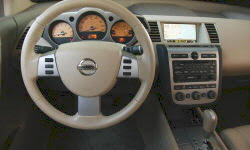 2004 nissan murano repairs and problem descriptions at truedelta