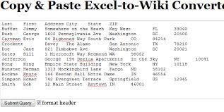 exle biography wikipedia excel to wiki converter great online tool snack o clocksnack o clock