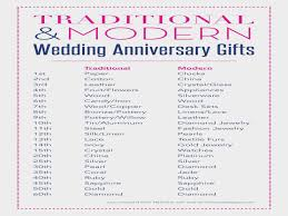 registry for bridal shower ten ways what is a wedding gift registry can improve your