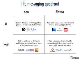 Conversational Text Messaging Solutions - the best ui is no ui conversational interfaces webio blog
