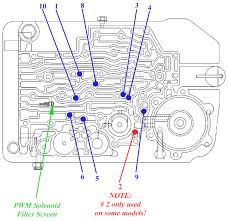 great wiring diagram for 4l80e transmission harness dc generator