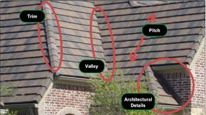 Flat Tile Roof Tile Roof Cost Legacy Roof Consulting