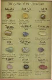 12 tribes stones 12 stones charts and maps daily bible study dailybiblestudy org