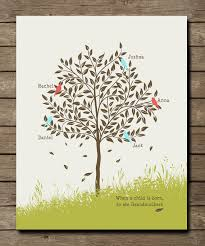 gift family tree with grandkids names personalized