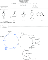 boron chemistry in a new light chemical science rsc publishing