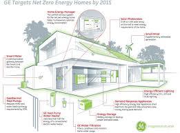 net zero home design plans house plan net zero home design or zero energy house hcs435 modern