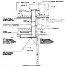 Kitchen Exhaust System Design Exhaust System Installation