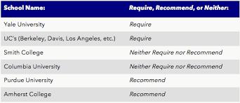 Sample Esl Essays   Resume CV Cover Letter Sample Resume For Medical Office Manager