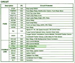 2004 jeep wrangler fuse box diagram wiring diagram