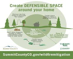 Colorado Wildfire Risk Map by Defensible Space For Wildfire Protection Summit County Co