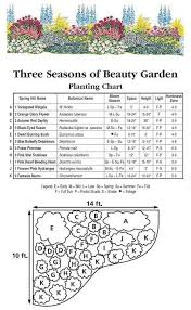 three season garden modeled after that of jane austen