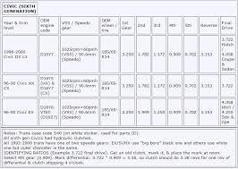 vtec wiring diagram element vtec diagram wiring diagram odicis