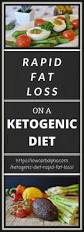 ketogenic diet food list everything you need to know ketogenic