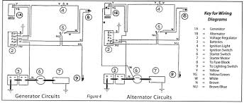 mgb wiring diagram advance auto wire ohiorising org best of