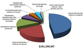procurement plan assets and acquired services 2015 2016 canada ca