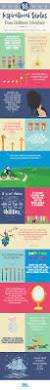 16 inspirational quotes from children u0027s literature edutopia