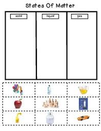 three states of matter the three states of matter lesson plans