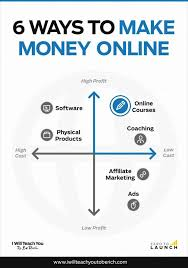 easy way to earn money how to make money the ultimate guide