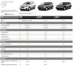 honda crv interior dimensions honda crv 2011 horsepower car insurance info