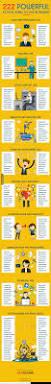 Resume Skills Words Best 25 Resume Words Ideas On Pinterest Resume Ideas Resume