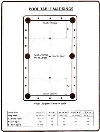 Pool Table Standard Size Table Designs