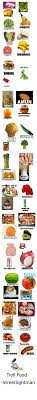 Funny Food Names Meme - troll food names lolz pinterest food memes and random