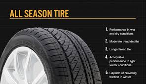 Winter Motorcycle Tires A Guide To Motorcycle Tires Part 1 Autoevolution