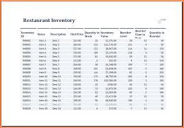 Restaurant Expenses Spreadsheet 8 Restaurant Expense Spreadsheet Excel Spreadsheets