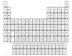 periodic table basics cards answers periodic table print periodic table basics periodic table worksheet