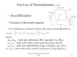15 first law of thermodynamics