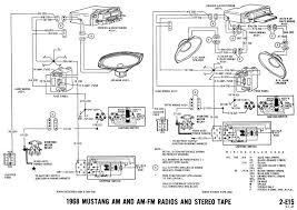 ford ba wiring diagram free wiring diagram weick