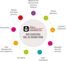 Security Floor Plan Floor Plan Cyber Security Congress