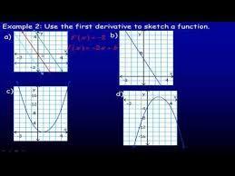 pre calc and calculus 8th grade classroom assessments homework