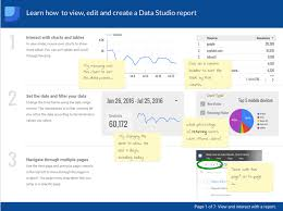 website traffic report template sle reports and templates data studio beta help