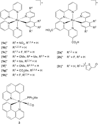 excited state decay of cyclometalated polypyridine ruthenium