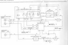 renault na 2 wiring diagram 4k wallpapers
