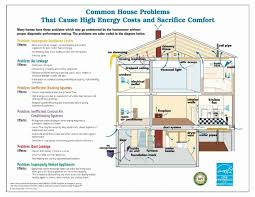 efficiency house plans efficient home plans unique efficient house plans small aloinfo