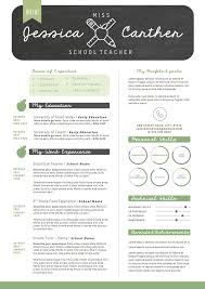 teachers resume template resume resume builder education resume template