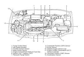 hyundai engine diagrams hyundai wiring diagrams instruction