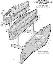 Wooden Boat Building Plans For Free by Nymph Canoe Building Strip Planked Boats