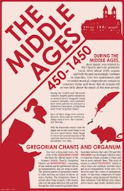 best 25 middle ages ideas on pinterest middle ages years