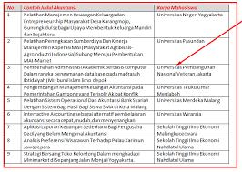 skripsi akuntansi ekonomi 20 contoh judul skripsi akuntansi terbaru dan terlengkap