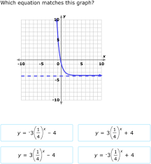ixl match exponential functions and graphs algebra 1 practice
