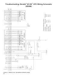 atc wiring diagram honda big red es wiring diagram image honda trx
