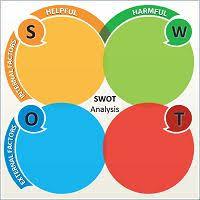 swot analysis for powerpoint light background swot pinterest